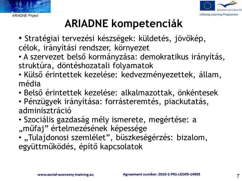 ARIADNE Project Agreement number: 2010-1-FR1-LEO05-14505 www.social-economy-training.eu Agreement number: 2010-1-FR1-LEO05-14505 www.social-economy-training.eu 8 Stratégiai tervezési készségek IsmeretekKépességekViselkedés Szociális gazdaság többszörös céljai: gazdasági, szociális, (környezetvédelmi) Valós társadalmi igények felismerése, megértése Piaci lehetőségek feltárása/teremtése Küldetés és célok meghatározása, a szociális és gazdasági célok közötti feszültség figyelembevételével Változások kezelése (pl.