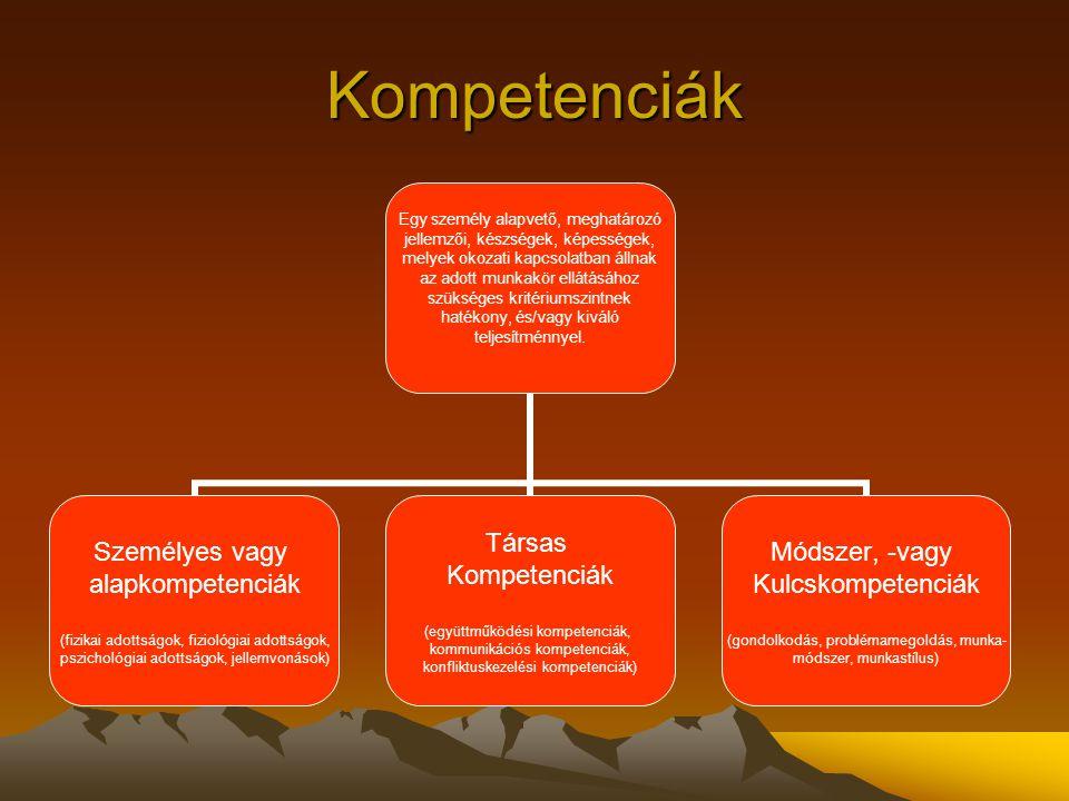 Kompetenciák Egy személy alapvető, meghatározó jellemzői, készségek, képességek, melyek okozati kapcsolatban állnak az adott munkakör ellátásához szük