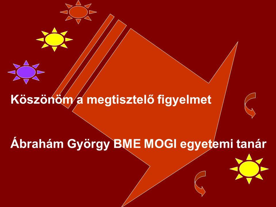 Köszönöm a megtisztelő figyelmet Ábrahám György BME MOGI egyetemi tanár