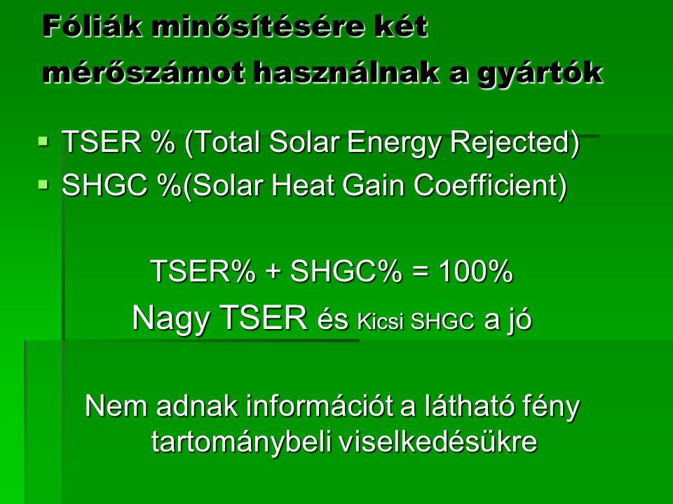 Fóliák minősítésére két mérőszámot használnak a gyártók  TSER % (Total Solar Energy Rejected)  SHGC %(Solar Heat Gain Coefficient) TSER% + SHGC% = 1