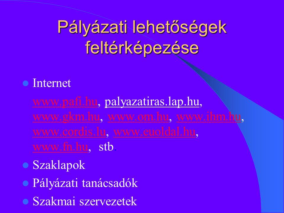 Pályázati lehetőségek feltérképezése Internet www.pafi.huwww.pafi.hu, palyazatiras.lap.hu, www.gkm.hu, www.om.hu, www.ihm.hu, www.cordis.lu, www.euoldal.hu, www.fn.hu, stb.