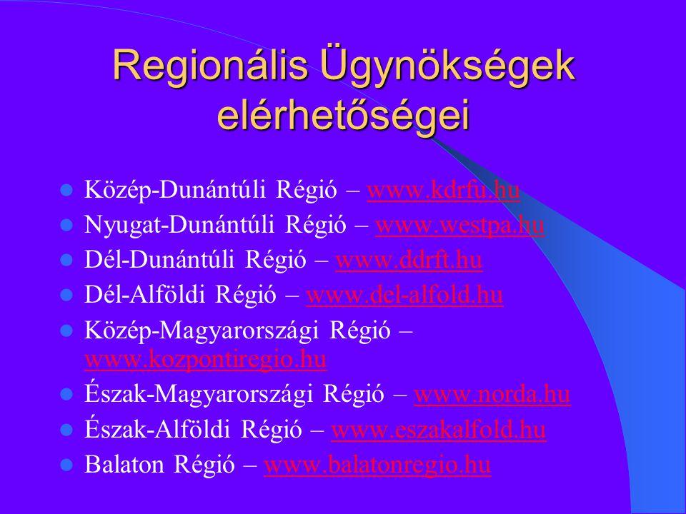 Regionális Ügynökségek elérhetőségei Közép-Dunántúli Régió – www.kdrfu.huwww.kdrfu.hu Nyugat-Dunántúli Régió – www.westpa.huwww.westpa.hu Dél-Dunántúli Régió – www.ddrft.huwww.ddrft.hu Dél-Alföldi Régió – www.del-alfold.huwww.del-alfold.hu Közép-Magyarországi Régió – www.kozpontiregio.hu www.kozpontiregio.hu Észak-Magyarországi Régió – www.norda.huwww.norda.hu Észak-Alföldi Régió – www.eszakalfold.huwww.eszakalfold.hu Balaton Régió – www.balatonregio.huwww.balatonregio.hu