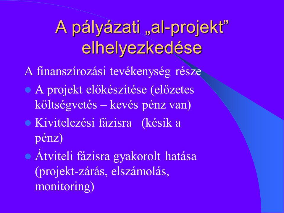 """A pályázati """"al-projekt elhelyezkedése A finanszírozási tevékenység része A projekt előkészítése (előzetes költségvetés – kevés pénz van) Kivitelezési fázisra (késik a pénz) Átviteli fázisra gyakorolt hatása (projekt-zárás, elszámolás, monitoring)"""