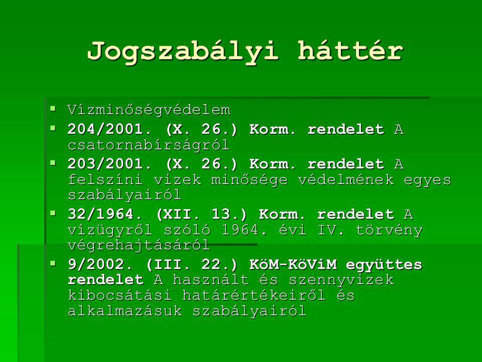 Jogszabályi háttér  Zajvédelem  12/1983.(V.