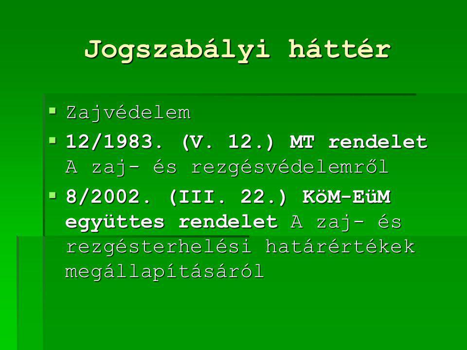 Jogszabályi háttér  Zajvédelem  12/1983. (V. 12.) MT rendelet A zaj- és rezgésvédelemről  8/2002. (III. 22.) KöM-EüM együttes rendelet A zaj- és re
