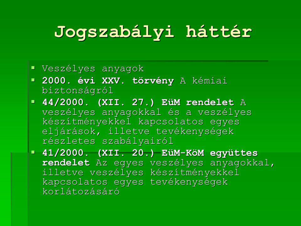 Telepengedély  80/1999.(VI. 11.) Korm.
