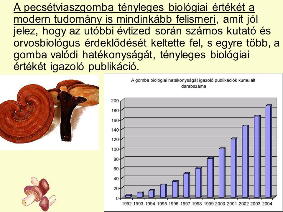 A pecsétviaszgomba tényleges biológiai értékét a modern tudomány is mindinkább felismeri, amit jól jelez, hogy az utóbbi évtized során számos kutató é