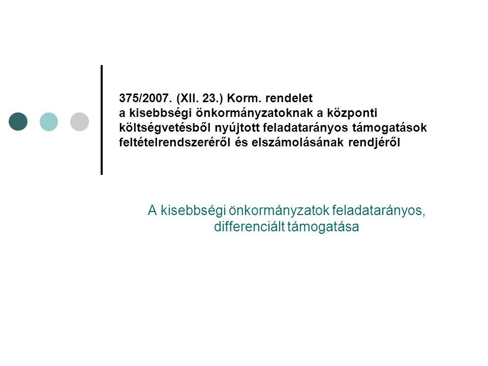375/2007. (XII. 23.) Korm.