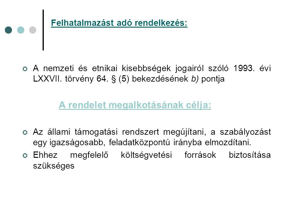 Felhatalmazást adó rendelkezés: A nemzeti és etnikai kisebbségek jogairól szóló 1993.