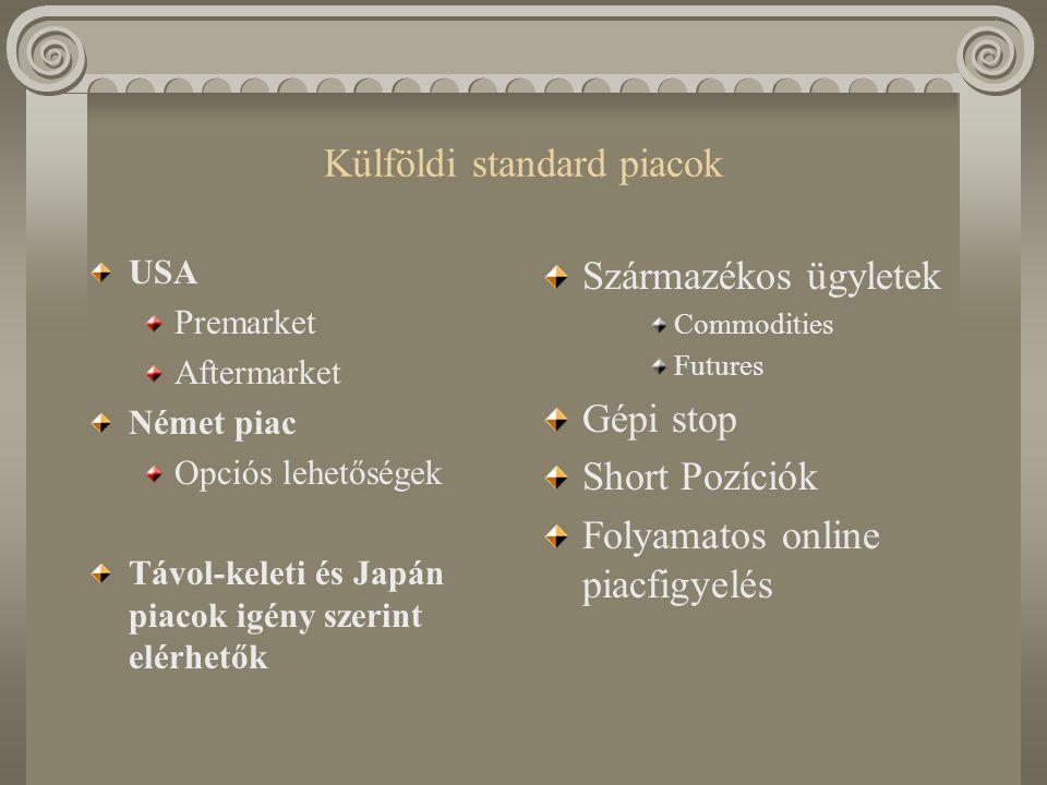 A BUX Index relatív teljesítménye 2005- ben nemzetközi összehasonlításban