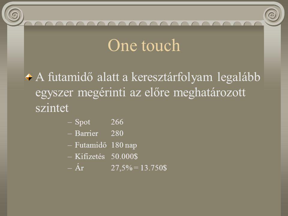 Opciók és használatuk Export fedezésére – LP Import fedezésére – LC Speciális opciók: One touch Knock in Knock out