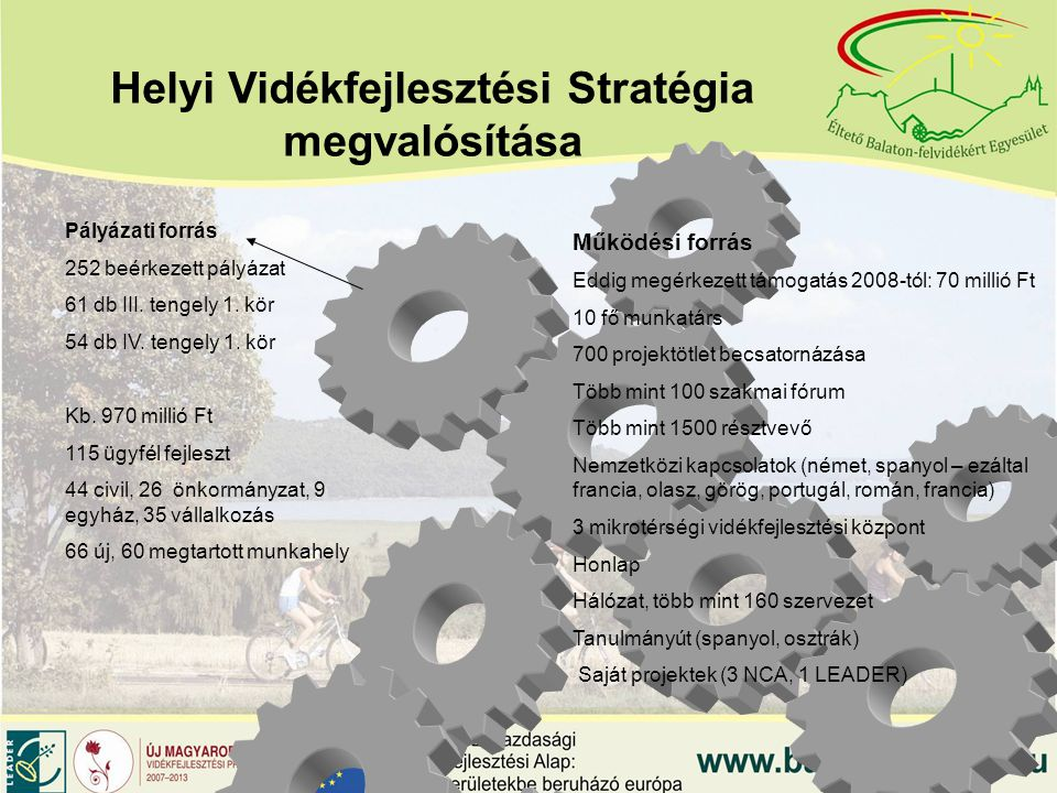 Helyi Vidékfejlesztési Stratégia megvalósítása Pályázati forrás 252 beérkezett pályázat 61 db III.