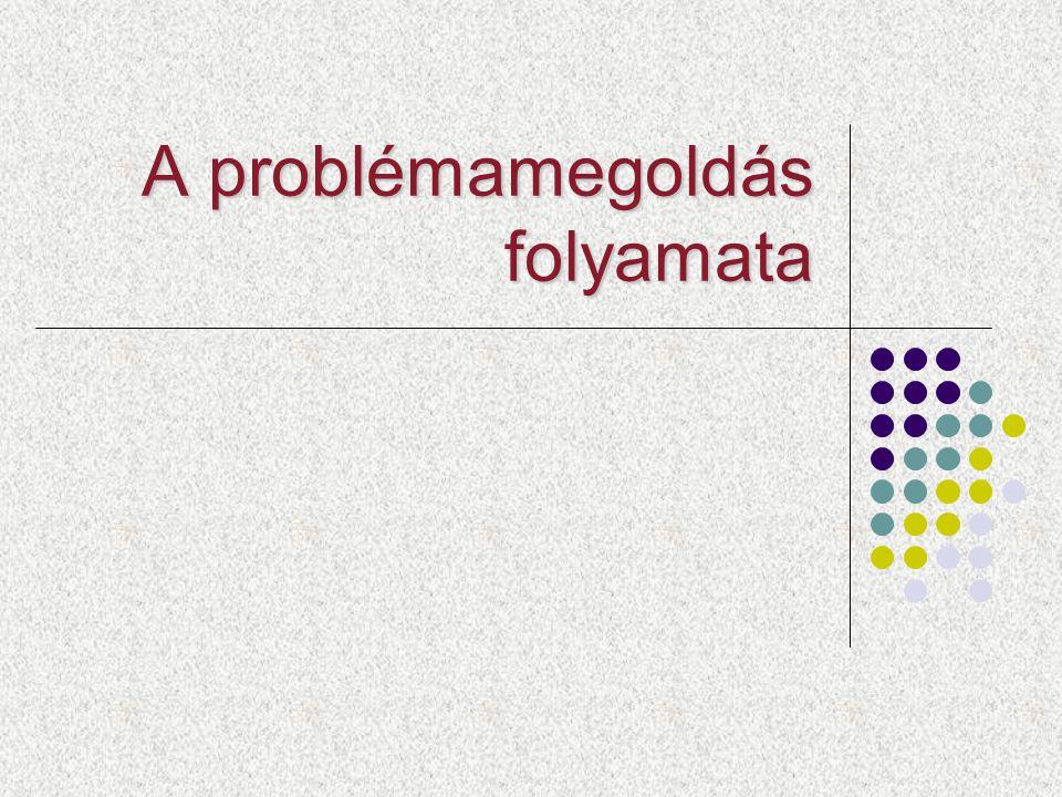 Probléma  Feladat  Algoritmizálás  Folyamatábra  Számítógépes program Olyan helyzet, amelyre jelen ismereteink birtokában nincs egyértelmű megoldás Pontos, egyértelmű, tömör meghatározás Részekre bontás az értelmes határig, majd a részek logikus összeillesztése (vagy struktogram) A megoldási tevékenység szimbolikus ábrázolása (végtermék) Egyértelmű kódsorozat, látványos kézzelfogható megoldás