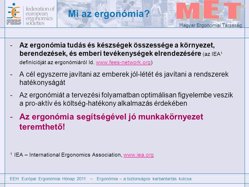 EEH Európai Ergonómiai Hónap 2011 – Ergonómia – a biztonságos karbantartás kulcsa Magyar Ergonómiai Társaság Az ergonómia területei -Az ergonómia gyakorlati alkalmazására a következő al-területek nevezhetők meg: - Fizikai ergonómia – pl.
