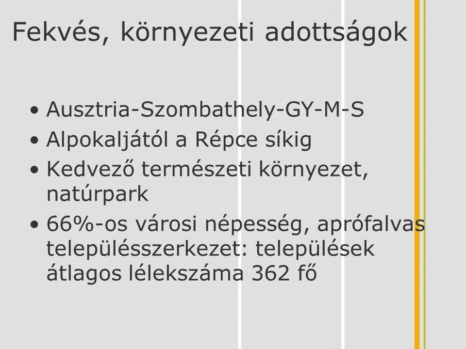 Népesség, népmozgalom Kőszegi kistérségben magas, csepregiben alacsony népsűrűség A városokban nő többlet van Országos és megyei összehasonlításban is magas a népesség iskolai végzettsége Jelentősebb horvát, német és cigány kisebbség Csepregi kistérségben jelentősebb ütemű a népességfogyás (kőszegiben 2, míg a csepregiben 7 ezrelék évente, régiós átlag: 2,2, megyei: 5,4)