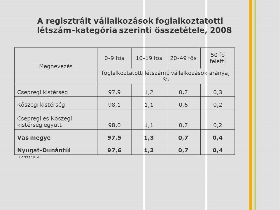 Hollósi Szabolcs BFH Európa Kft.9700 Szombathely, Semmelweis 4-6.