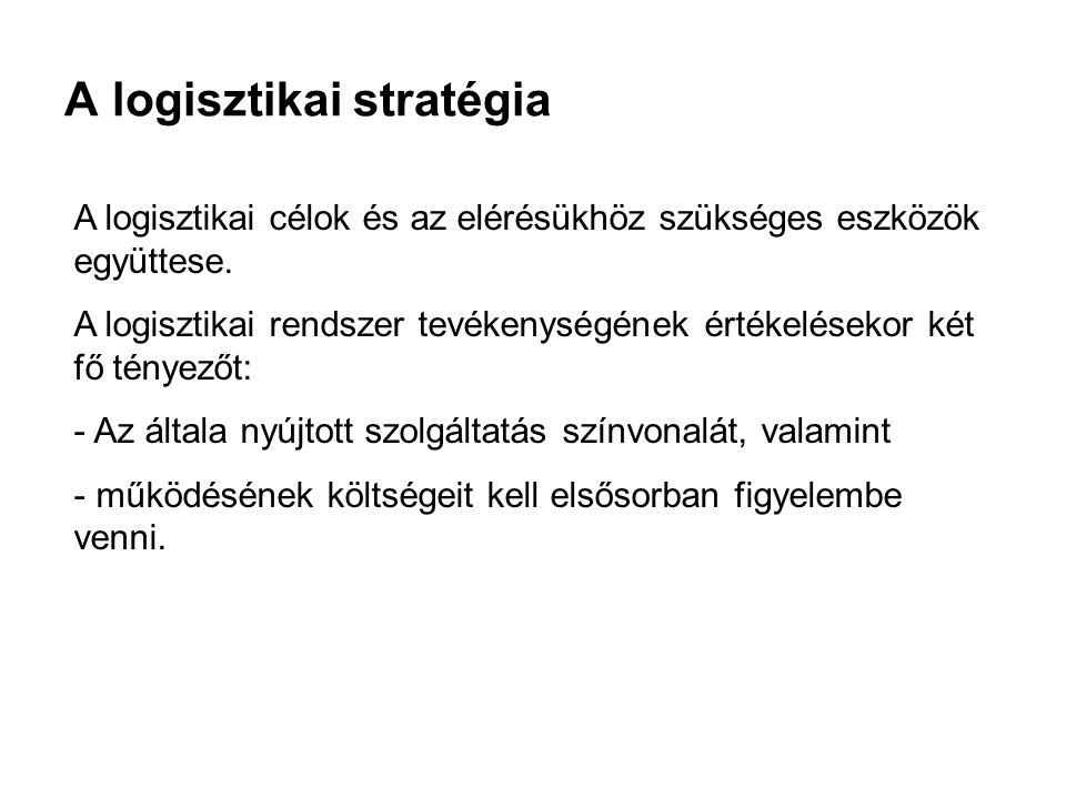 A logisztikai stratégia A logisztikai célok és az elérésükhöz szükséges eszközök együttese. A logisztikai rendszer tevékenységének értékelésekor két f