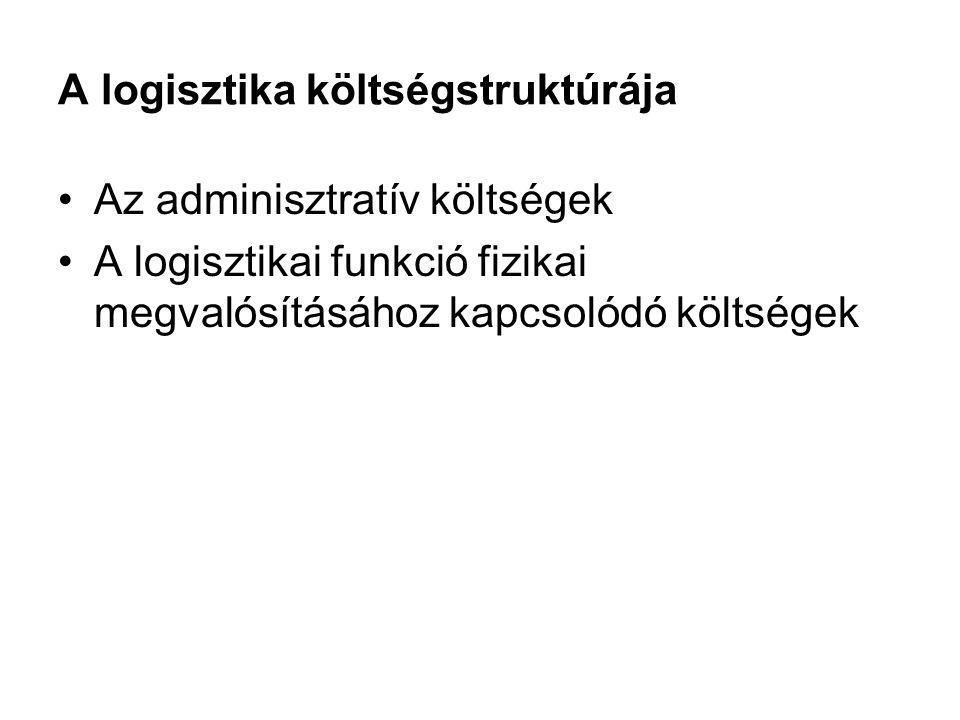 A logisztika költségstruktúrája Az adminisztratív költségek A logisztikai funkció fizikai megvalósításához kapcsolódó költségek