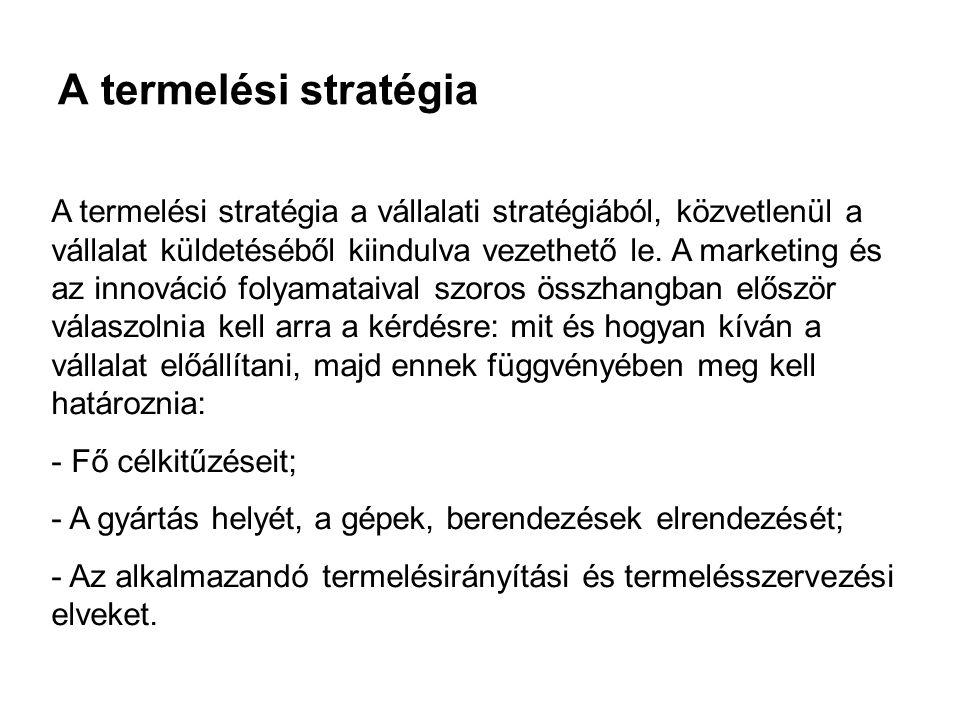 A termelési stratégia A termelési stratégia a vállalati stratégiából, közvetlenül a vállalat küldetéséből kiindulva vezethető le. A marketing és az in