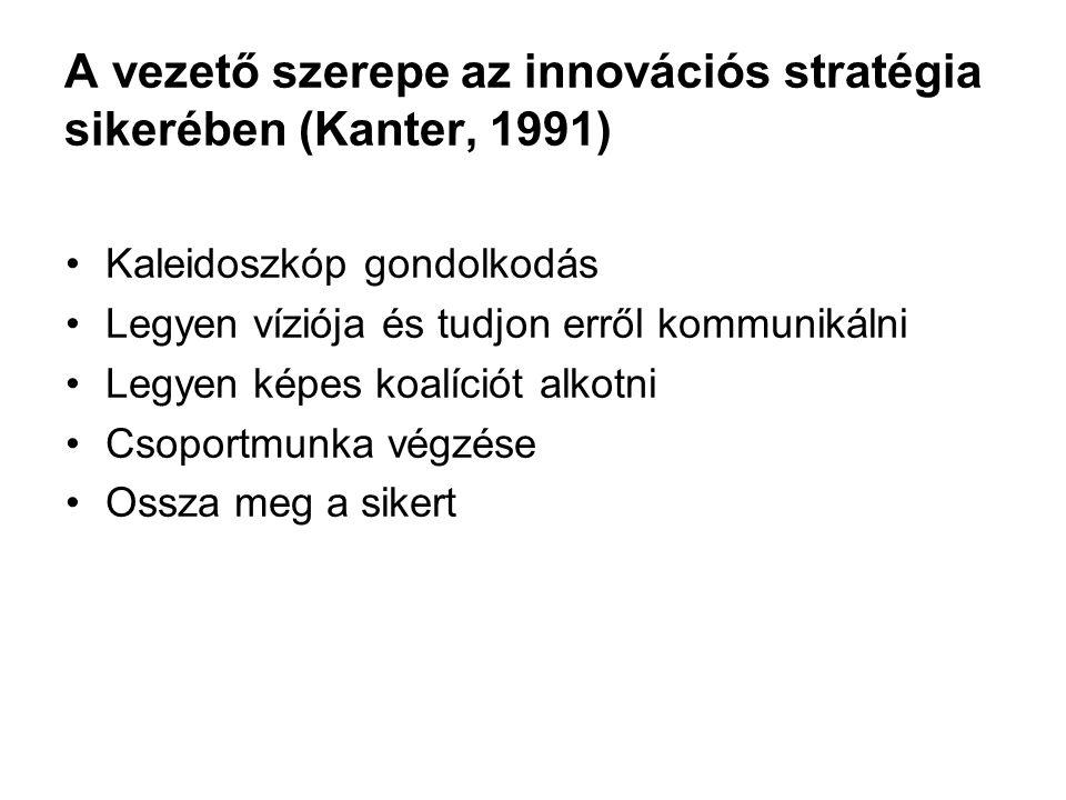 A vezető szerepe az innovációs stratégia sikerében (Kanter, 1991) Kaleidoszkóp gondolkodás Legyen víziója és tudjon erről kommunikálni Legyen képes koalíciót alkotni Csoportmunka végzése Ossza meg a sikert