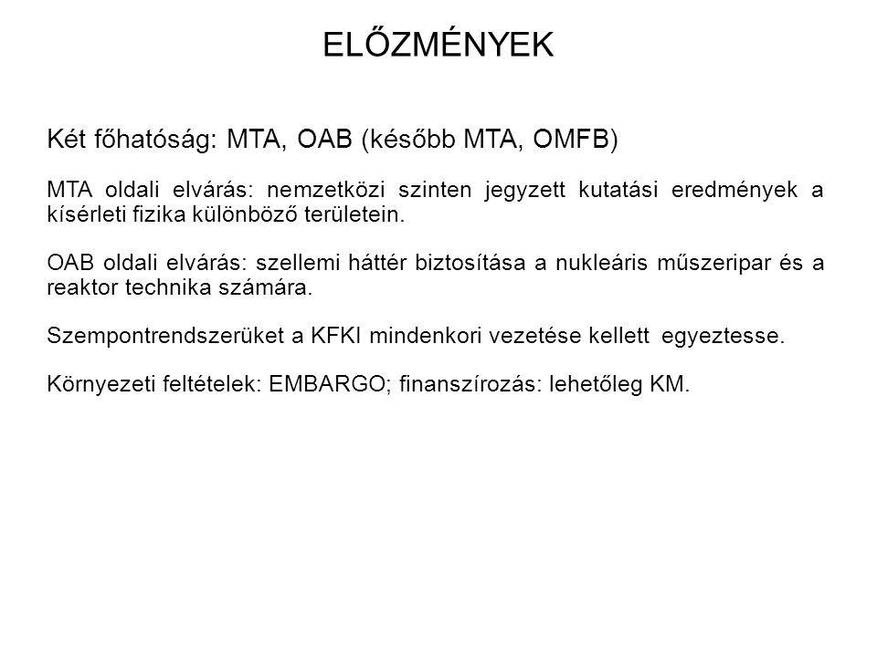 ELŐZMÉNYEK Két főhatóság: MTA, OAB (később MTA, OMFB) MTA oldali elvárás: nemzetközi szinten jegyzett kutatási eredmények a kísérleti fizika különböző területein.