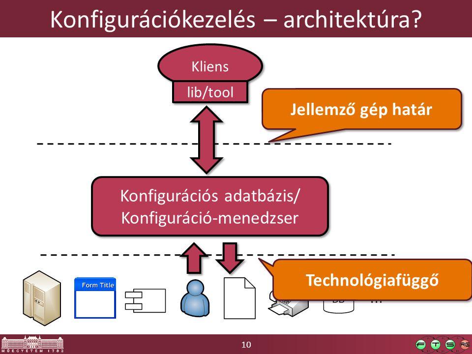 10 Konfigurációkezelés – architektúra? Konfigurációs adatbázis/ Konfiguráció-menedzser Konfigurációs adatbázis/ Konfiguráció-menedzser Kliens Jellemző