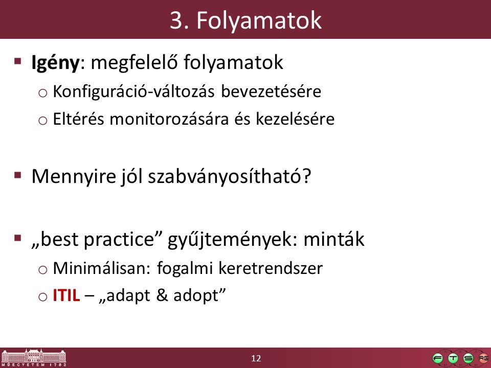 12 3. Folyamatok  Igény: megfelelő folyamatok o Konfiguráció-változás bevezetésére o Eltérés monitorozására és kezelésére  Mennyire jól szabványosít