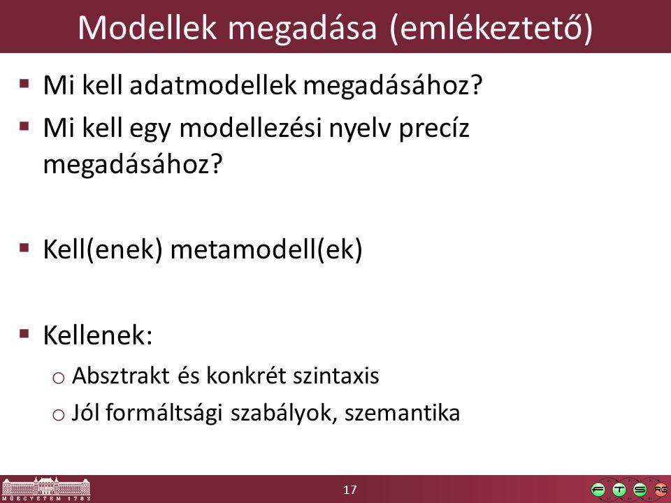 17 Modellek megadása (emlékeztető)  Mi kell adatmodellek megadásához?  Mi kell egy modellezési nyelv precíz megadásához?  Kell(enek) metamodell(ek)