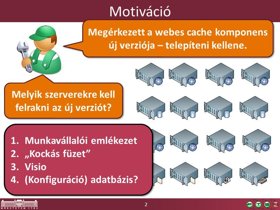 2 Motiváció Melyik szerverekre kell felrakni az új verziót? Megérkezett a webes cache komponens új verziója – telepíteni kellene. 1.Munkavállalói emlé