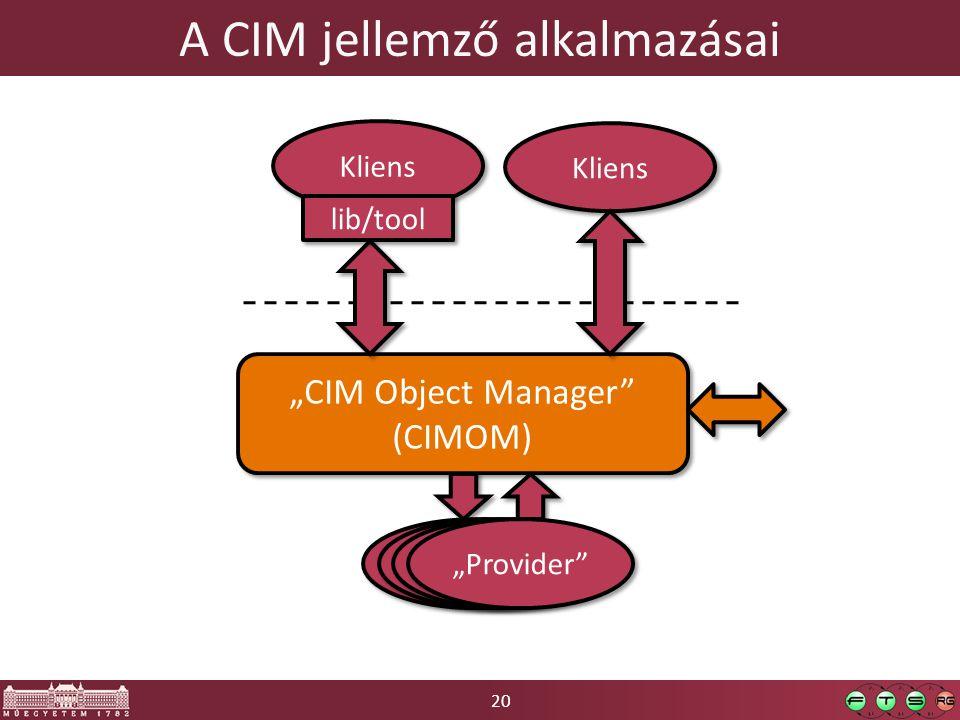 """20 A CIM jellemző alkalmazásai """"CIM Object Manager"""" (CIMOM) """"CIM Object Manager"""" (CIMOM) Kliens lib/tool Kliens """"Provider"""""""