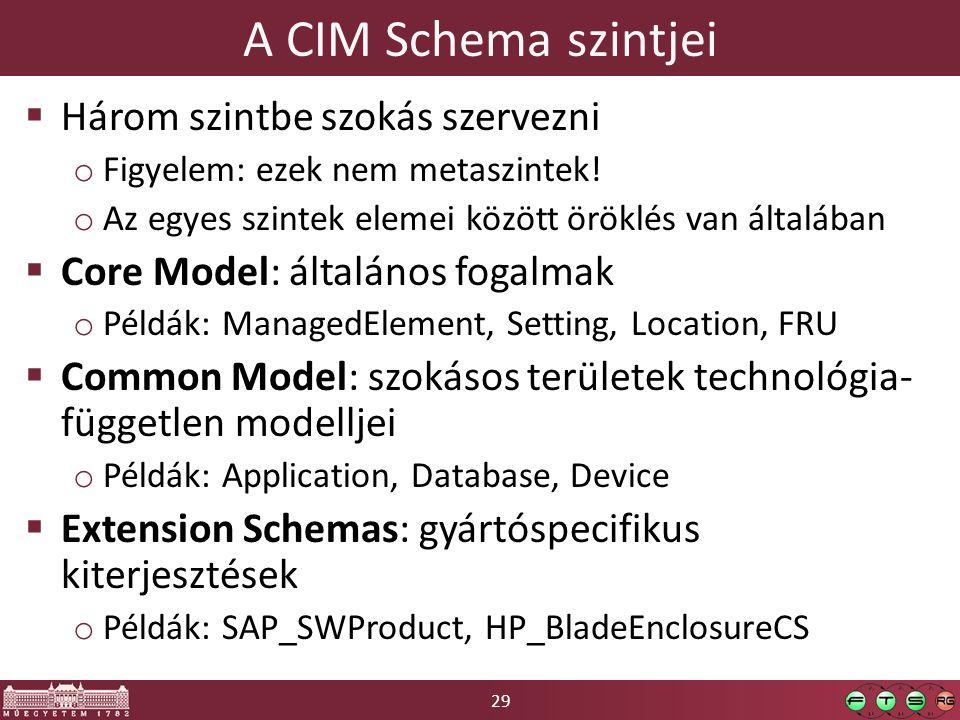 29 A CIM Schema szintjei  Három szintbe szokás szervezni o Figyelem: ezek nem metaszintek! o Az egyes szintek elemei között öröklés van általában  C