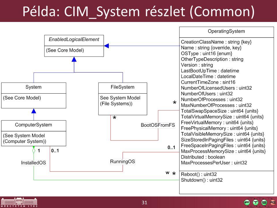 31 Példa: CIM_System részlet (Common)