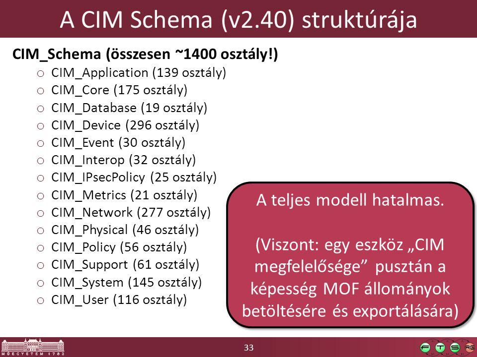 33 A CIM Schema (v2.40) struktúrája CIM_Schema (összesen ~1400 osztály!) o CIM_Application (139 osztály) o CIM_Core (175 osztály) o CIM_Database (19 osztály) o CIM_Device (296 osztály) o CIM_Event (30 osztály) o CIM_Interop (32 osztály) o CIM_IPsecPolicy (25 osztály) o CIM_Metrics (21 osztály) o CIM_Network (277 osztály) o CIM_Physical (46 osztály) o CIM_Policy (56 osztály) o CIM_Support (61 osztály) o CIM_System (145 osztály) o CIM_User (116 osztály) A teljes modell hatalmas.