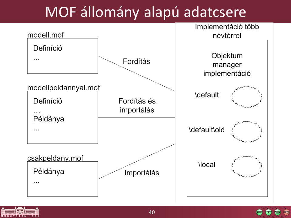 40 MOF állomány alapú adatcsere