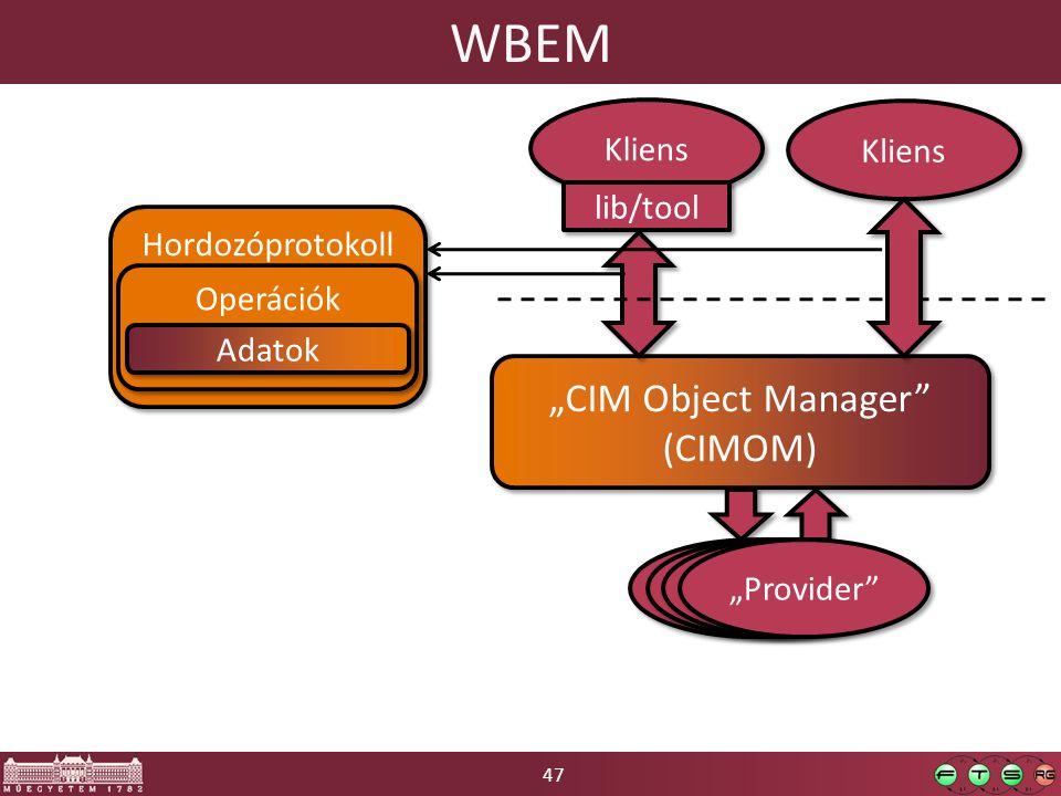 "47 WBEM ""CIM Object Manager"" (CIMOM) ""CIM Object Manager"" (CIMOM) Kliens lib/tool Kliens ""Provider"" Hordozóprotokoll Operációk Adatok"