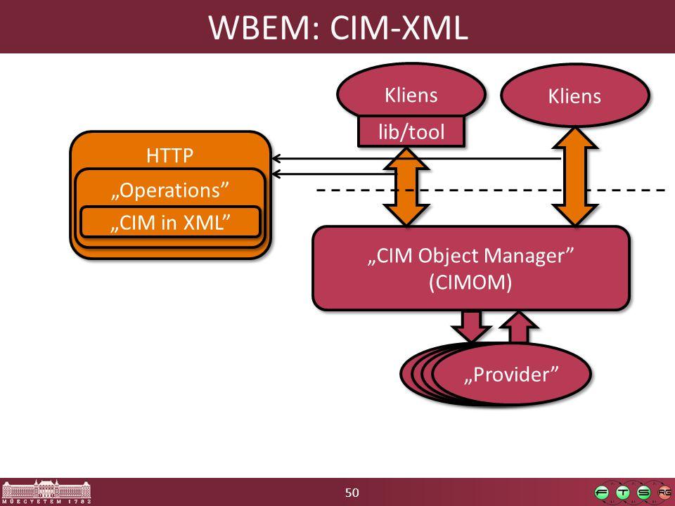 "50 WBEM: CIM-XML ""CIM Object Manager"" (CIMOM) ""CIM Object Manager"" (CIMOM) Kliens lib/tool Kliens ""Provider"" HTTP ""Operations"" ""CIM in XML"""