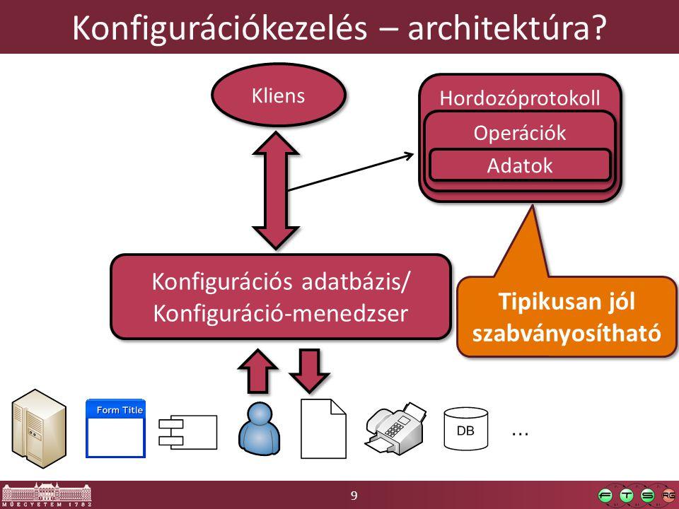 9 Konfigurációkezelés – architektúra? Konfigurációs adatbázis/ Konfiguráció-menedzser Konfigurációs adatbázis/ Konfiguráció-menedzser Kliens Hordozópr