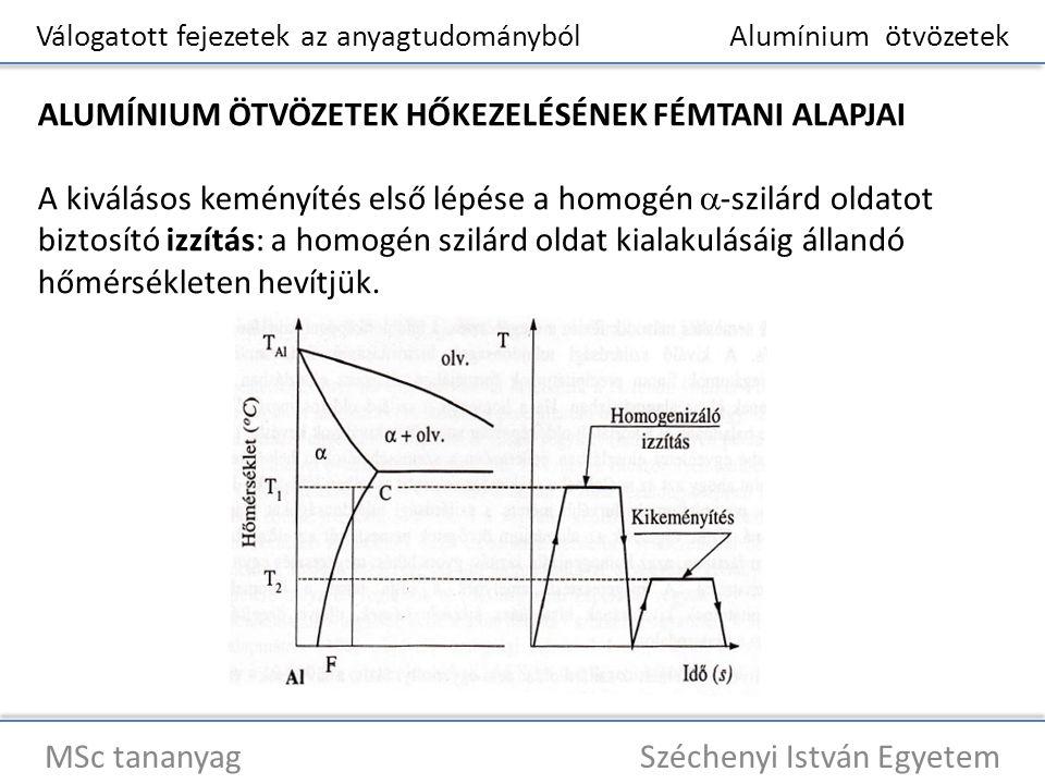 Válogatott fejezetek az anyagtudományból Alumínium ötvözetek MSc tananyag Széchenyi István Egyetem ALUMÍNIUM ÖTVÖZETEK HŐKEZELÉSÉNEK FÉMTANI ALAPJAI A