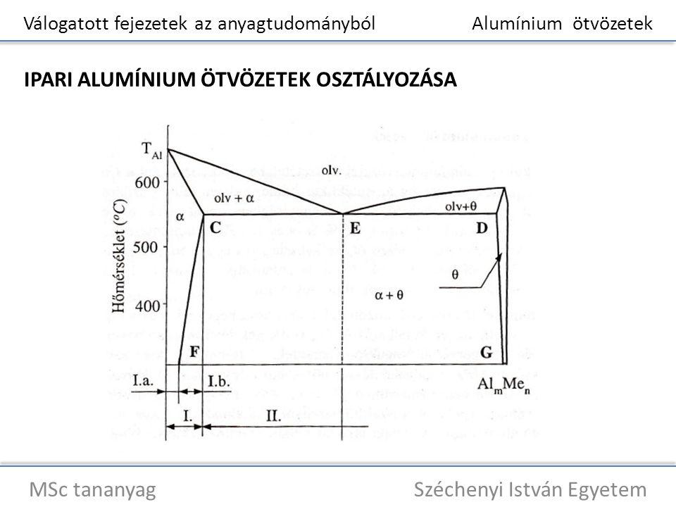Válogatott fejezetek az anyagtudományból Alumínium ötvözetek MSc tananyag Széchenyi István Egyetem IPARI ALUMÍNIUM ÖTVÖZETEK OSZTÁLYOZÁSA