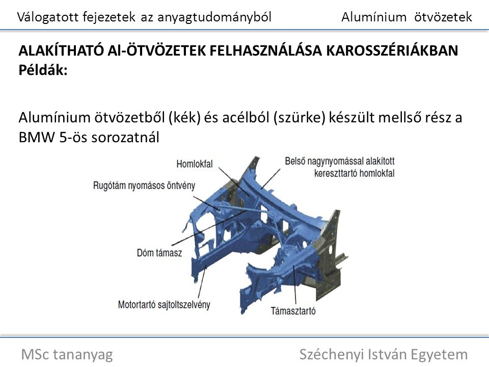 Válogatott fejezetek az anyagtudományból Alumínium ötvözetek MSc tananyag Széchenyi István Egyetem ALAKÍTHATÓ Al-ÖTVÖZETEK FELHASZNÁLÁSA KAROSSZÉRIÁKB