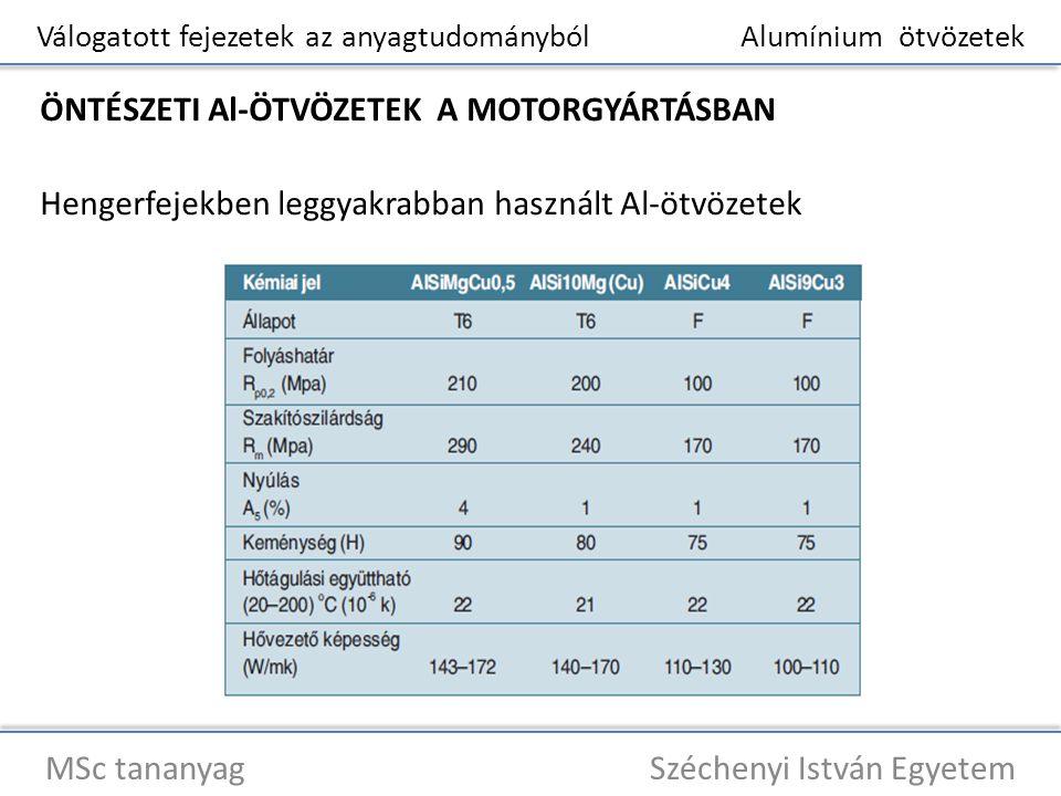 Válogatott fejezetek az anyagtudományból Alumínium ötvözetek MSc tananyag Széchenyi István Egyetem ÖNTÉSZETI Al-ÖTVÖZETEK A MOTORGYÁRTÁSBAN Hengerfeje