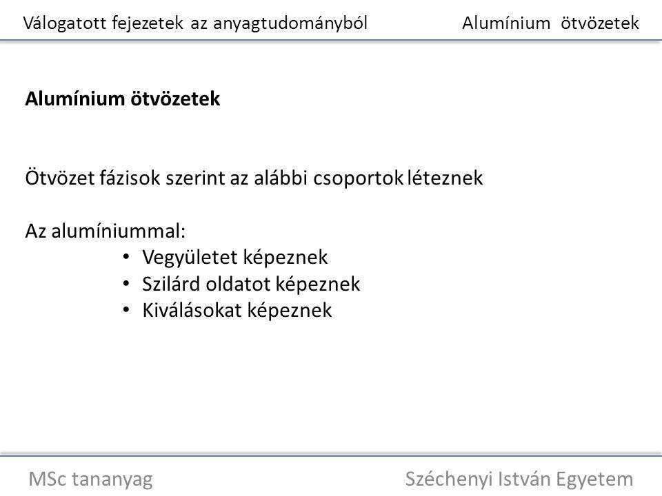 Válogatott fejezetek az anyagtudományból Alumínium ötvözetek MSc tananyag Széchenyi István Egyetem Alumínium ötvözetek Az ötvözőelemekkel az alumínium a Si, Bi, Cd és Zn kivételével kemény, rideg fémes vegyületet alkot, pl.