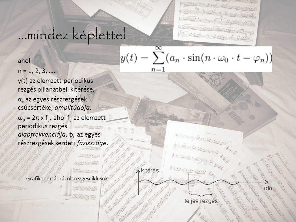 …mindez képlettel ahol n = 1, 2, 3, …. y(t) az elemzett periodikus rezgés pillanatbeli kitérése, α n az egyes részrezgések csúcsértéke, amplitúdója, ω