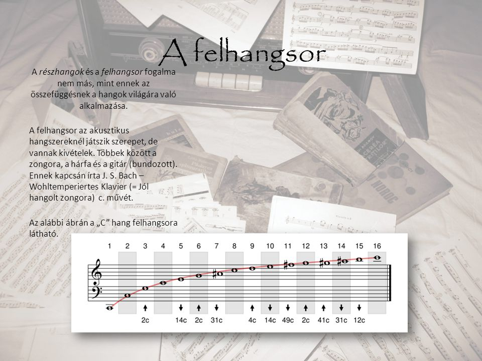 A felhangsor Az előző ábrán látható felhangsor számozásából rezgésszám aránypárokat kapunk, melyekből megkapjuk a hangköz nagyságát (ti.