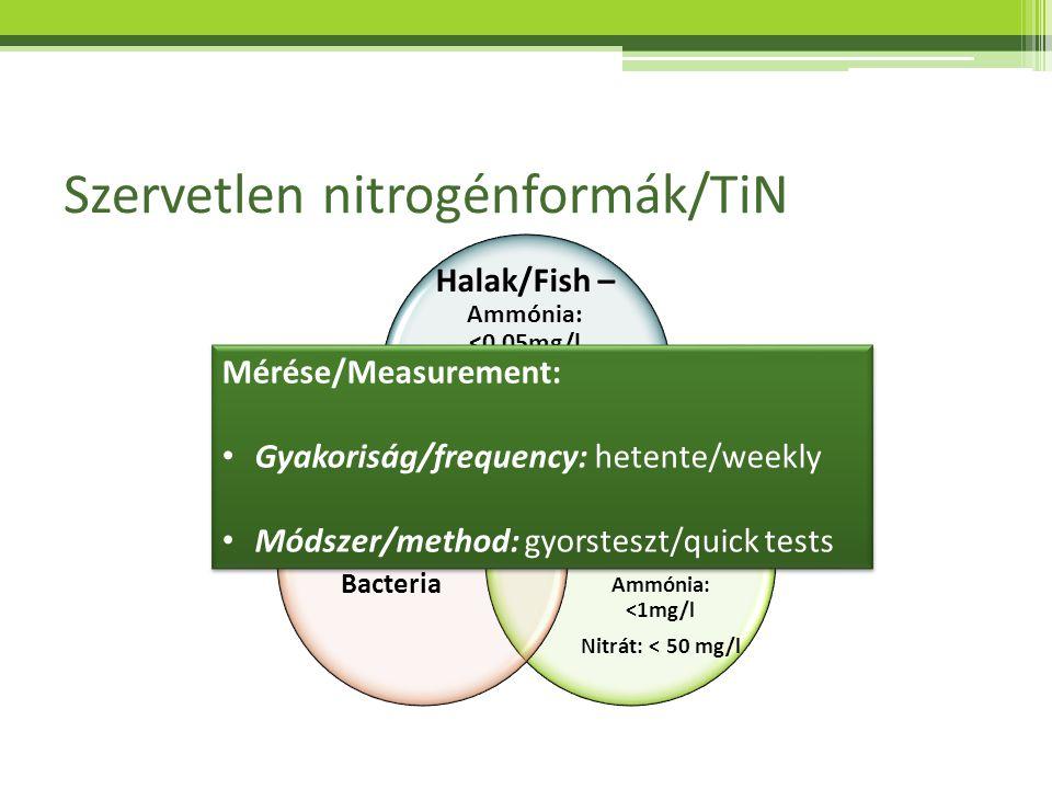 Szervetlen nitrogénformák/TiN Halak/Fish – Ammónia: <0,05mg/l Nitrit: < 0,1 mg/l Nitrát: < 50 mg/l Növények/ Plants Ammónia: <1mg/l Nitrát: < 50 mg/l