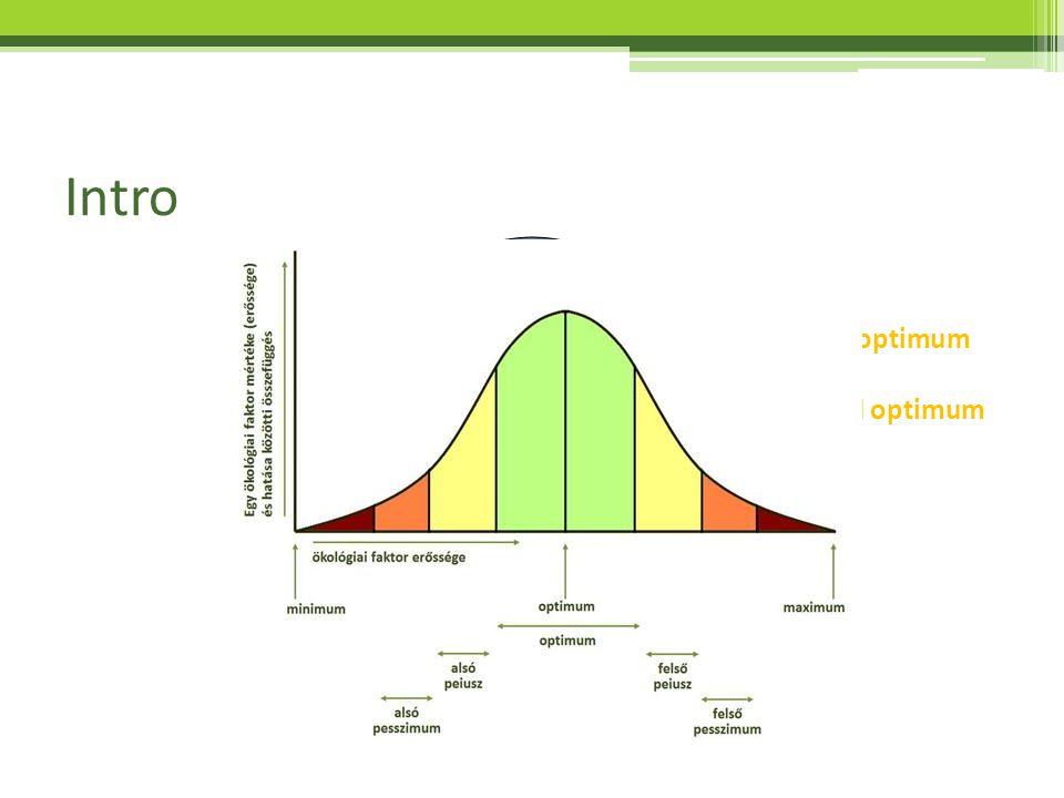 Milyen vízminőségi paraméterek.Which water quality parameters.