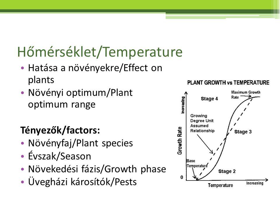 Hőmérséklet/Temperature Hatása a növényekre/Effect on plants Növényi optimum/Plant optimum range Tényezők/factors: Növényfaj/Plant species Évszak/Seas