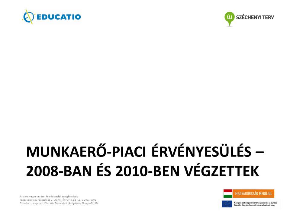 MUNKAERŐ-PIACI ÉRVÉNYESÜLÉS – 2008-BAN ÉS 2010-BEN VÉGZETTEK Projekt megnevezése: Felsőoktatási szolgáltatások rendszerszintű fejlesztése 2.