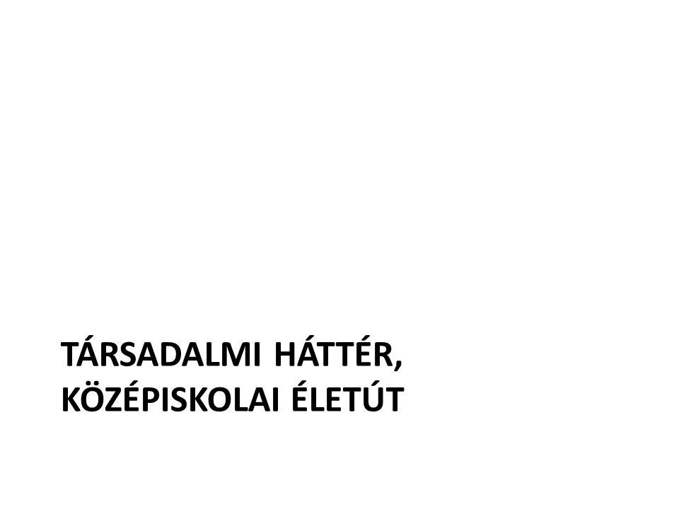 TÁRSADALMI HÁTTÉR, KÖZÉPISKOLAI ÉLETÚT