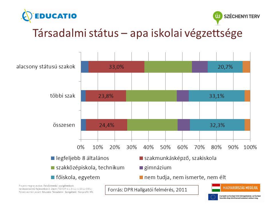 Társadalmi státus – apa iskolai végzettsége Projekt megnevezése: Felsőoktatási szolgáltatások rendszerszintű fejlesztése 2.